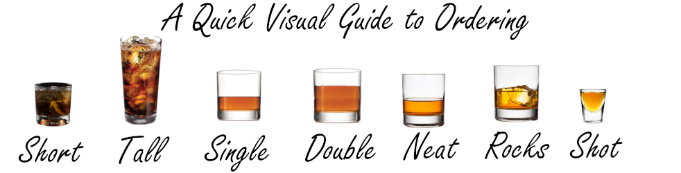 A visual guide to ordering showing a short glass with coke, a tall glass with coke, a single shot, a double shot, a neat pour, a rocks pour and a shot glass